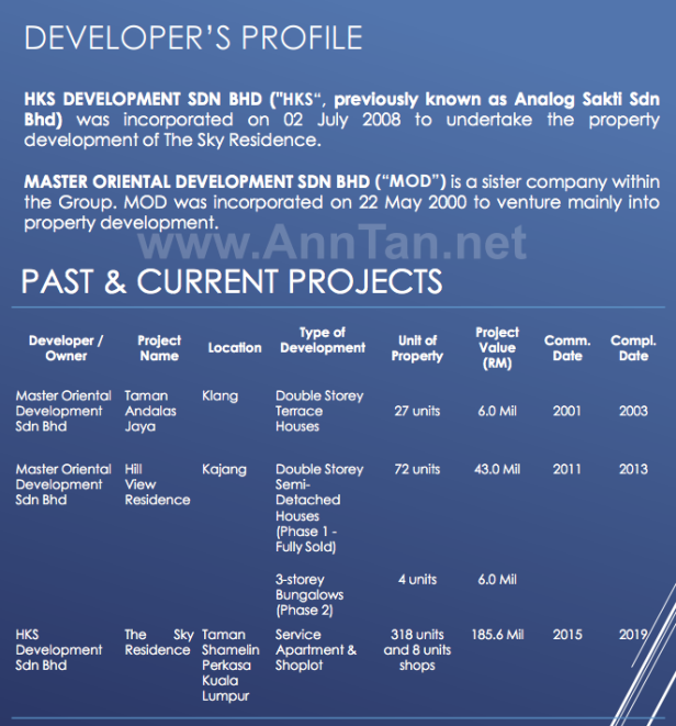 Developer's Profile